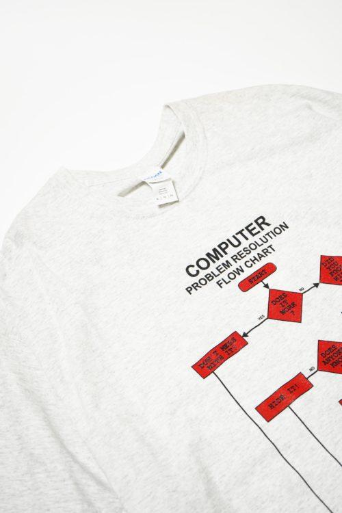 COMPUTER FLOW CHART
